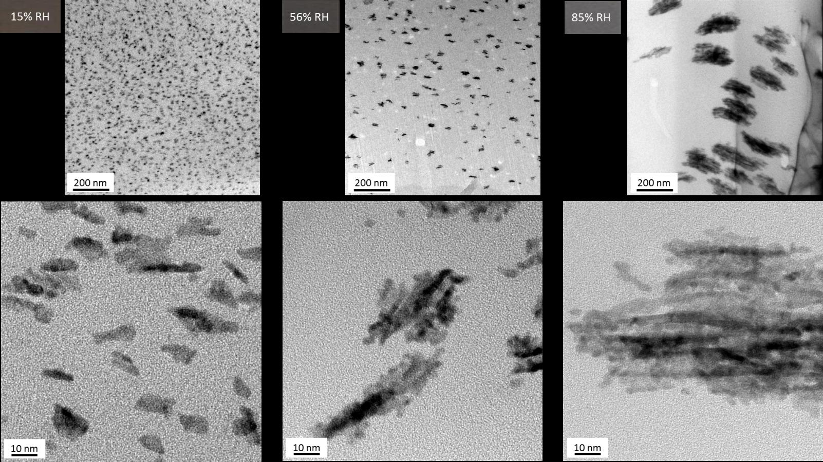 PtPd nanoparticle aggregate sizes