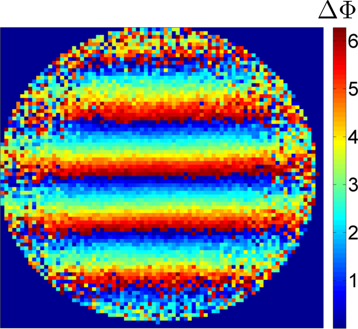 NIST's compact gyroscope measures rotation by analyzing patterns of interfering matter waves in an expanding cloud of atoms transitioning between two energy states.