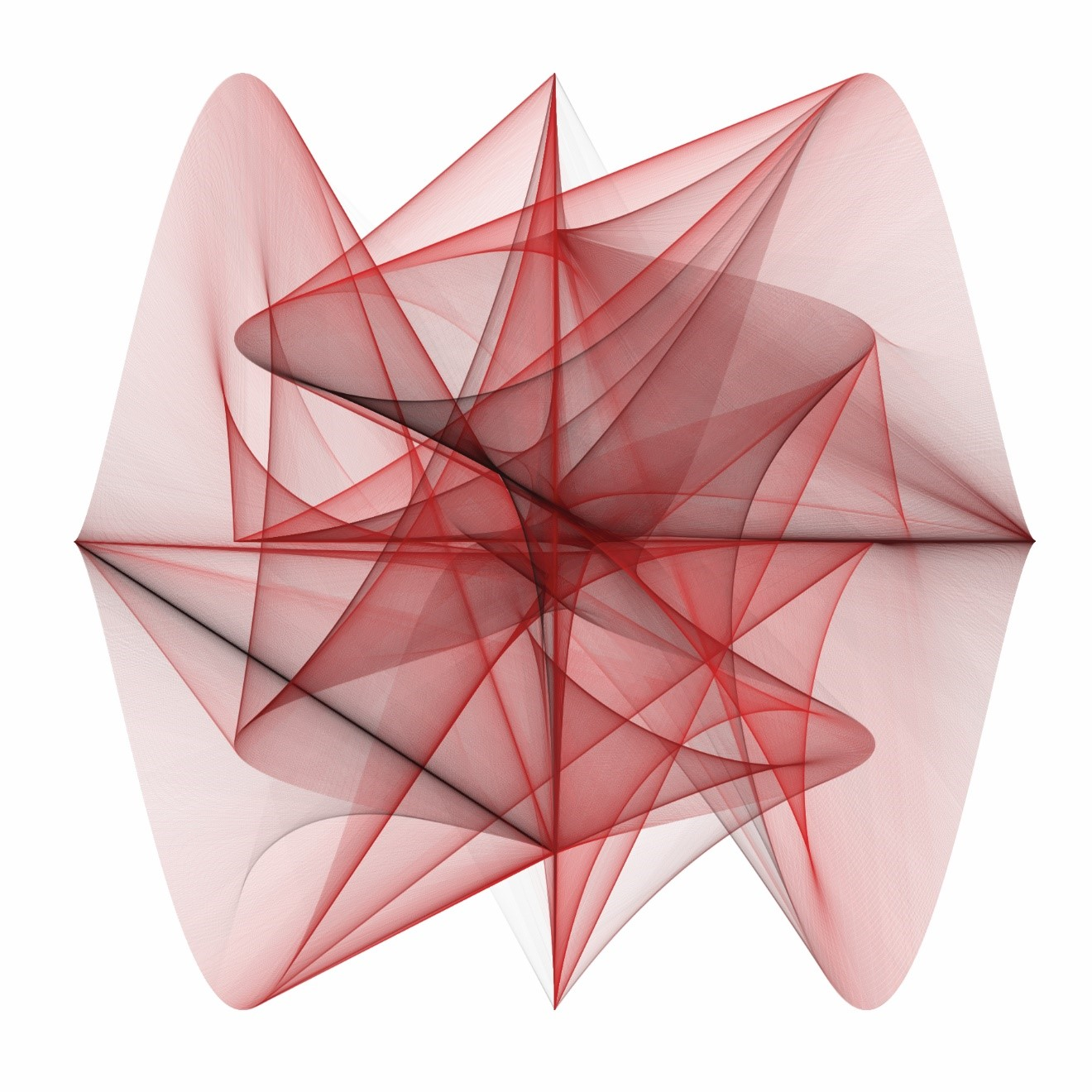 a graphic representation of sine-cosine equations in red