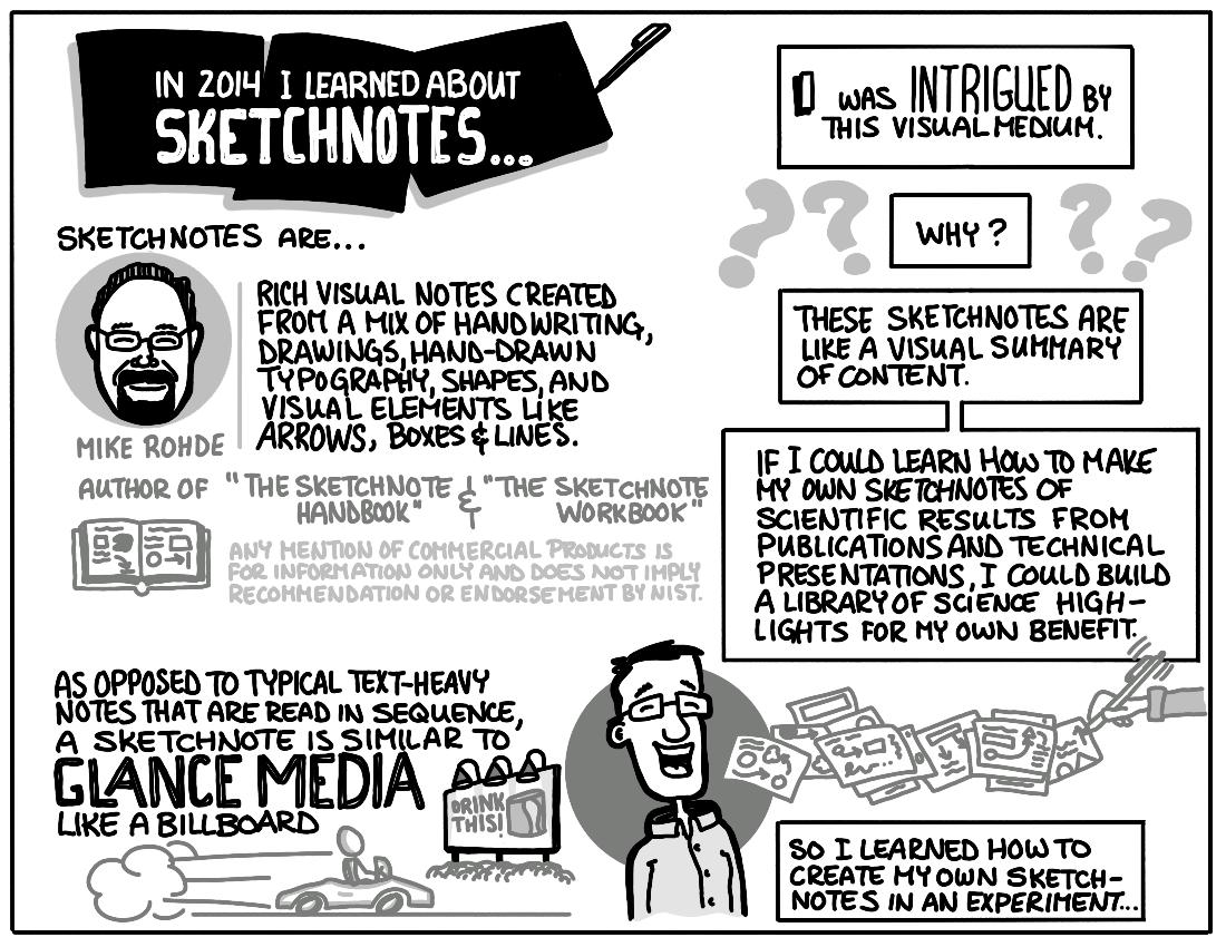 cartoon illustration detailing Dimeo's discovery of sketchnoting