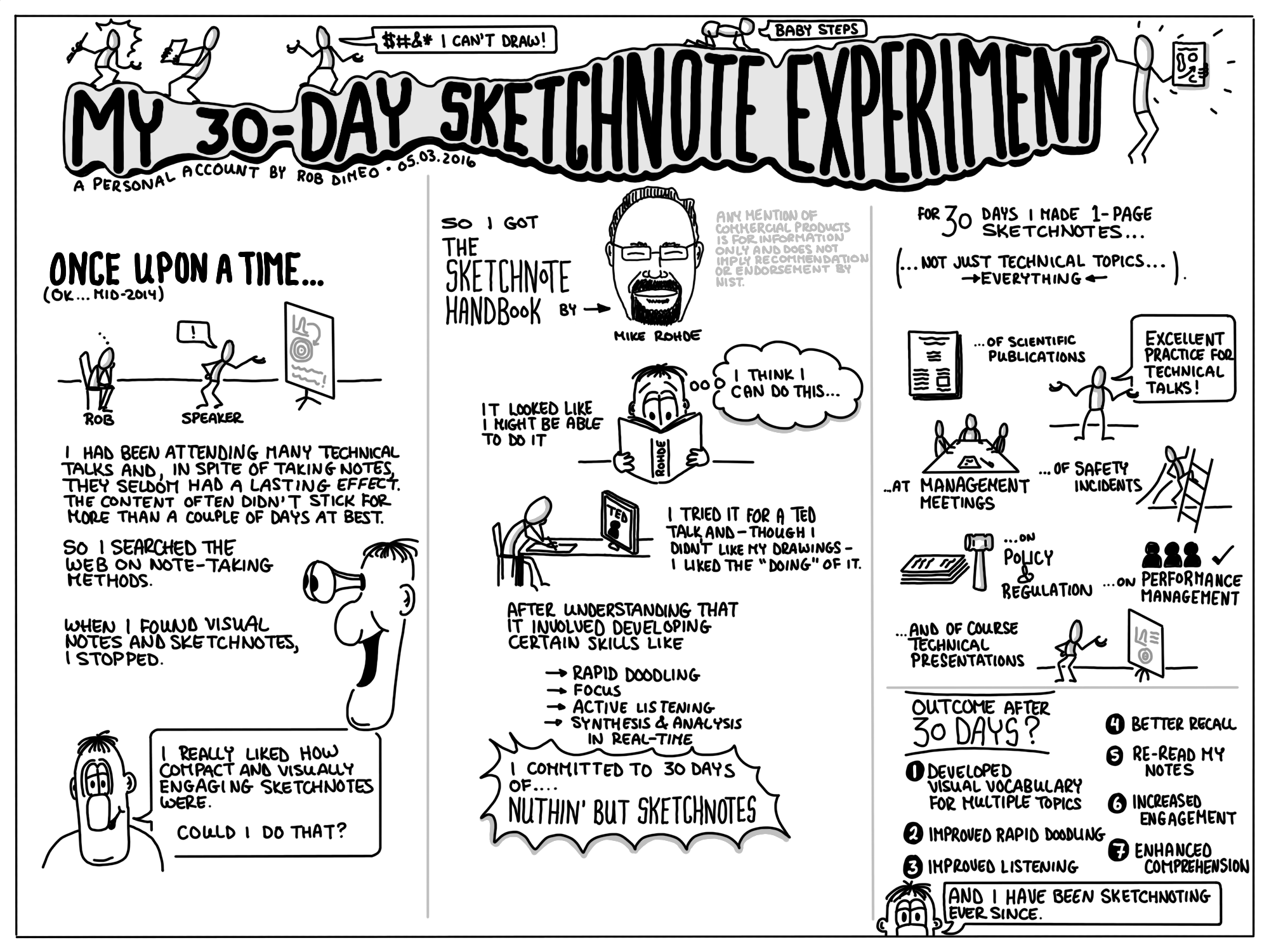 cartoon illustration about the process of learning to become a sketchnoter