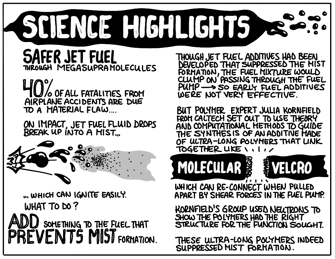 cartoon illustration about jet fuel additive that reduces misting and makes fuel less dangerous in the case of an accident