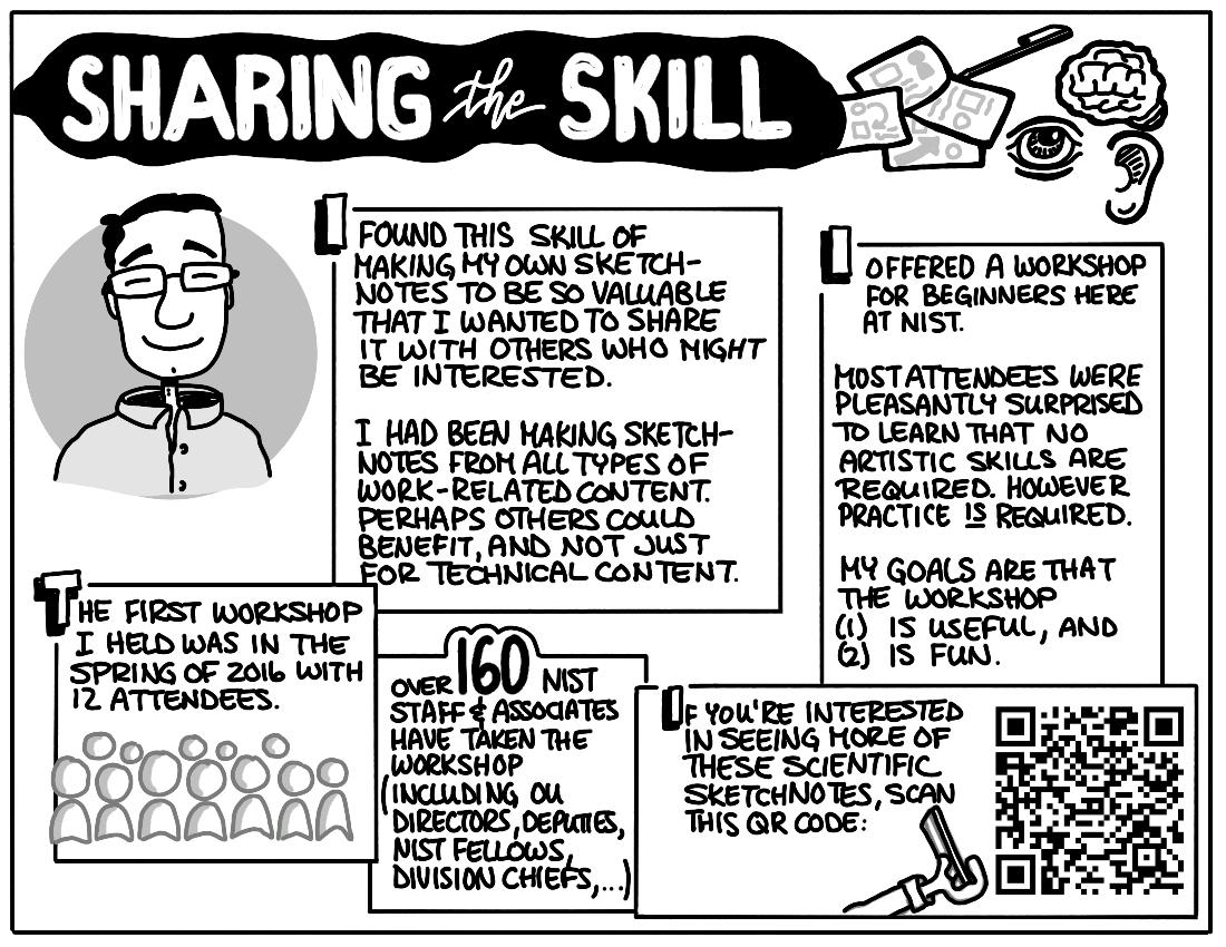 cartoon illustration about sharing the skill of sketchnoting