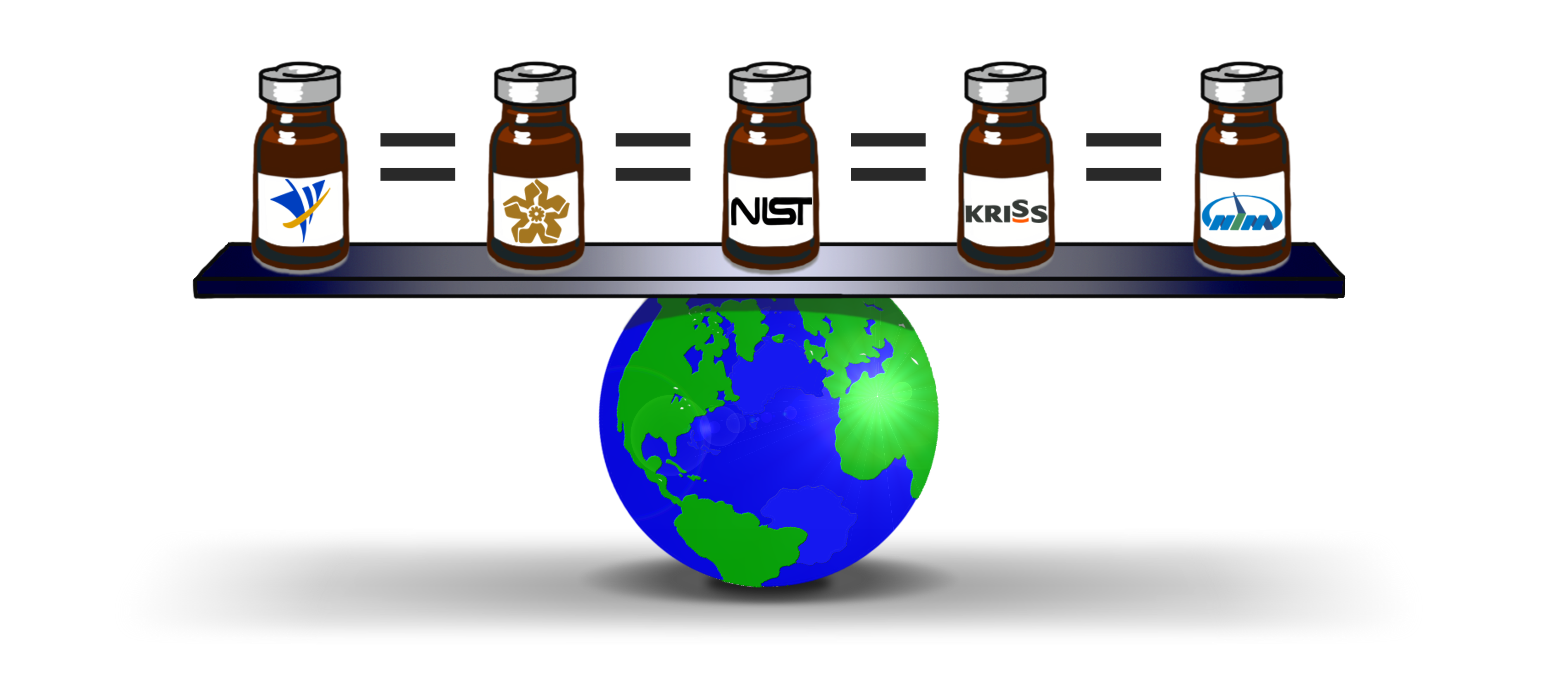 graphic illustrating the equivalence of certified reference materials from around the world
