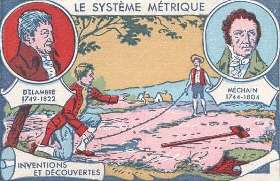 old cartoon that shows the two scientists with a measuring tape