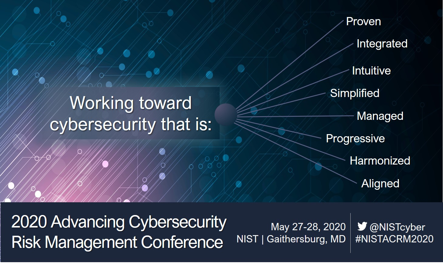 2020 Advancing Cybersecurity Risk Management Conference