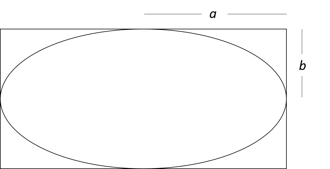 an ellipse inscribed within a rectangle