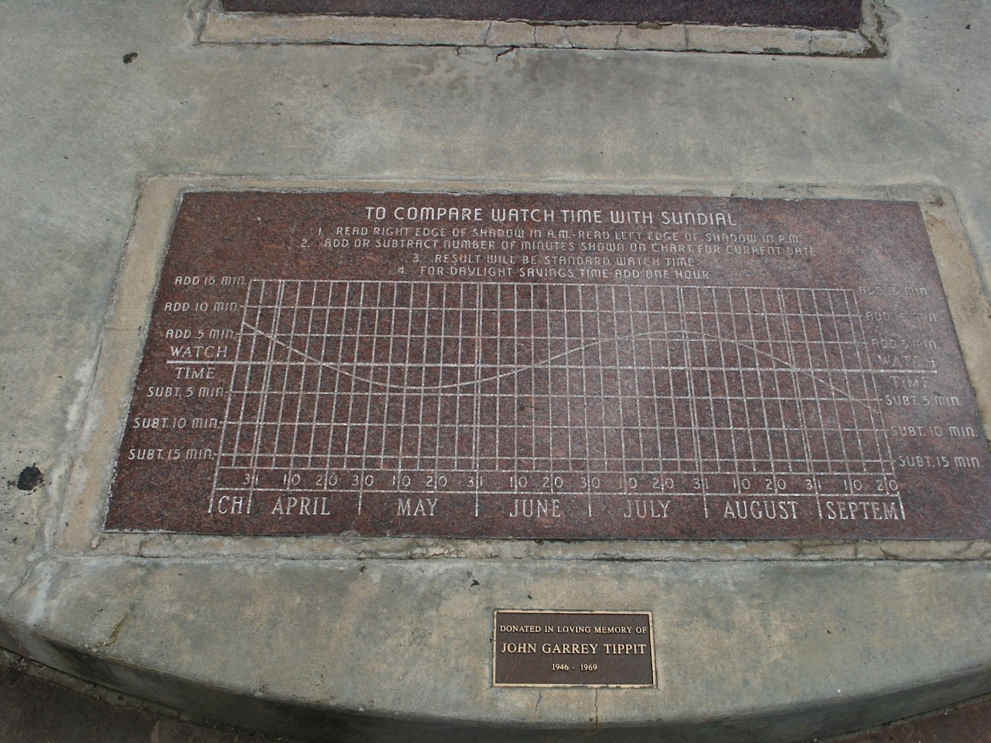 equation of time plaque