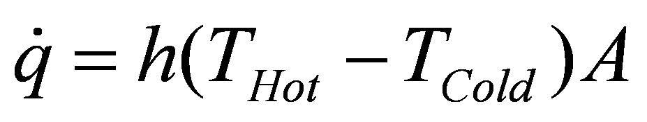 Fire Dynamics Nist