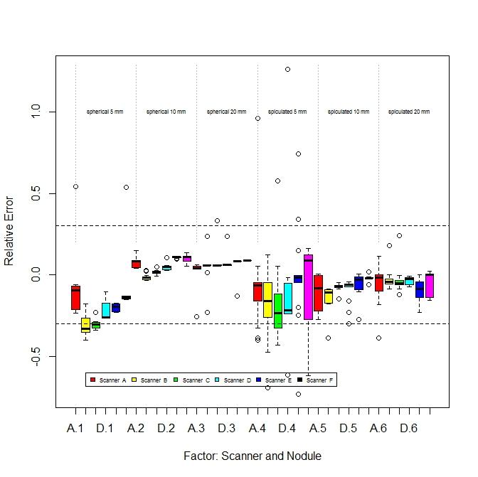 dataplotrelativeerrorboxplot2