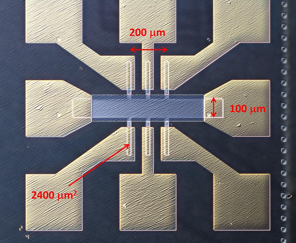 developing a  u0026 39 gold standard u0026 39  for hall resistance