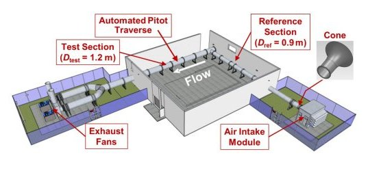 diagram of nist's smoke stack simulator test bed