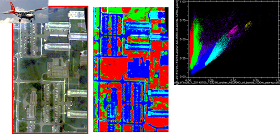 hyperspectral imaging standards
