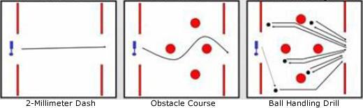 2009 Nanosoccer Course