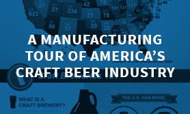 A Manufacturing Tour of America's Craft Beer Industry