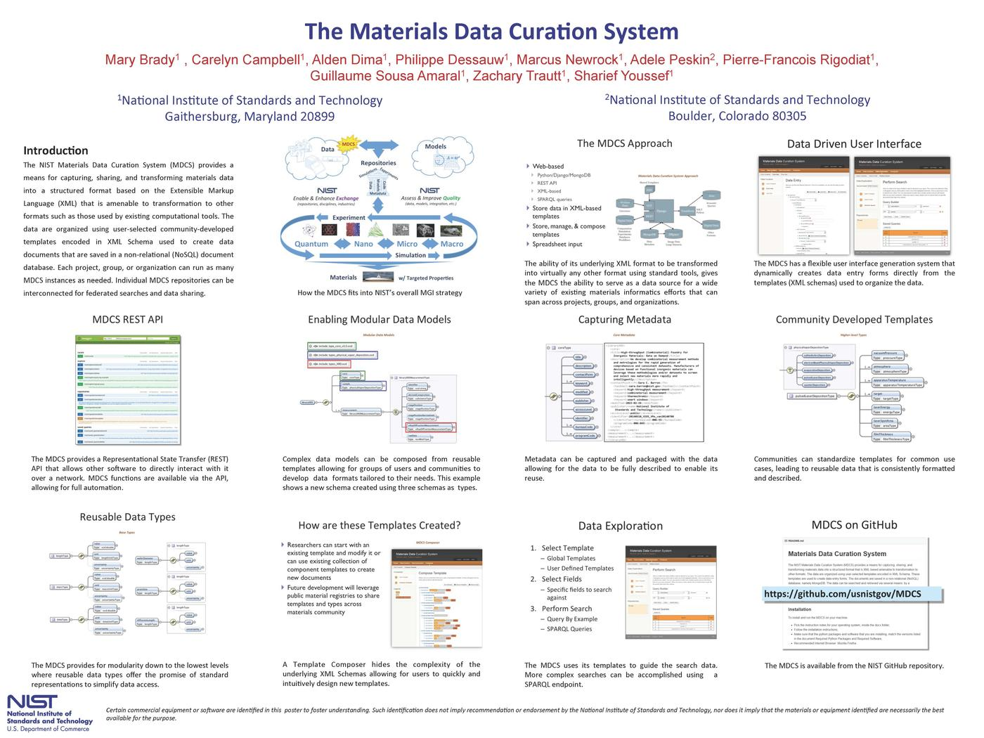 The	Materials	Data	Cura/on	System