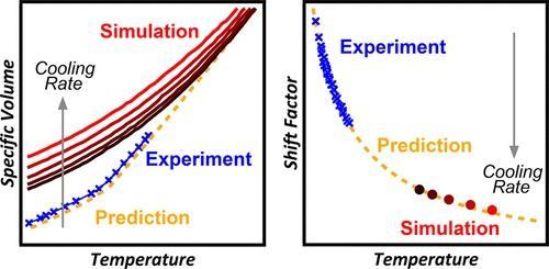 Molecular Modeling of Epoxy Matrix Materials