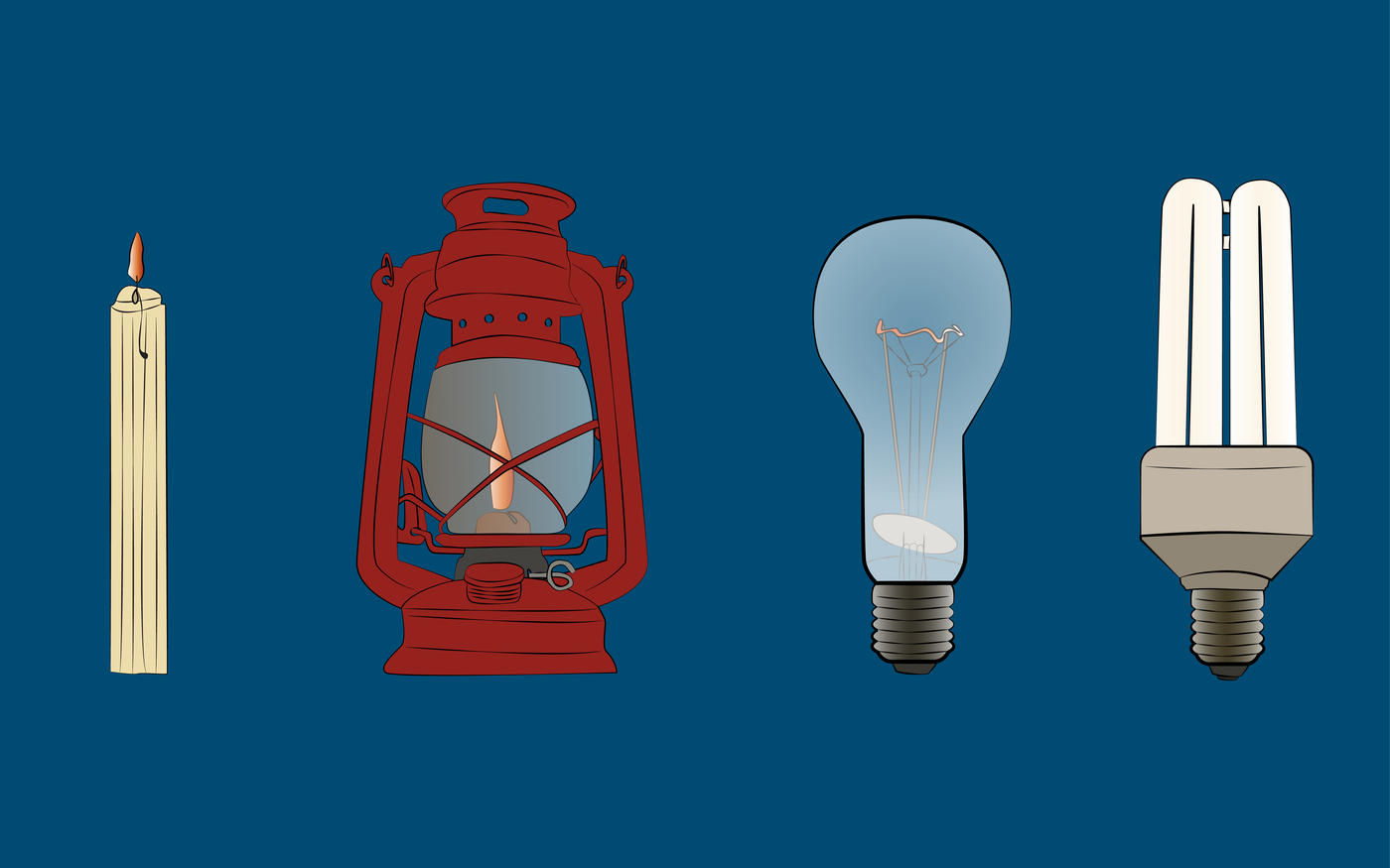Blue background. Candle. Oil lamp. Light bulb. Newer light bulb.