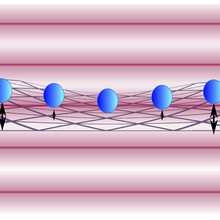 Nine blue spheres lined up on a horizontal mesh structure curved up at the ends. Double-headed black arrows below all but the center sphere suggest vibration. Pink and white striped background.