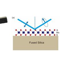 Spectroscopic ellipsometry measurement of a 2D monolayer and the optical property for such a thin layer.