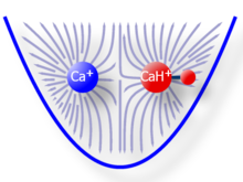 Cartoon image shows a depiction of two ions, CaH+ and Ca+, trapped in an ion trap.