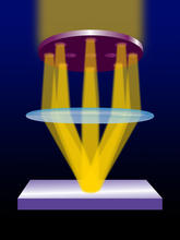 Illustration of a new optical imaging technology under development at NIST that will use combinations of dynamically controlled light waves, optimized for particular properties (such as polarization).