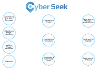 national cyber security week 2018