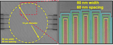 Four-element superconducting nanowire single-photon detector