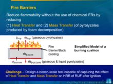 Figure 1. Assessing the Effect of Backcoatings and Fire Barrier Technologies on Upholstered Furniture Flammability