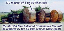 spooled transmission line