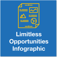 Limitless opportunities icon