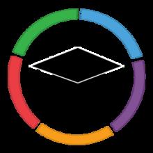 Cyberframework Online Learning
