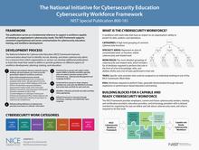 NICE Framework Poster 11.2.17