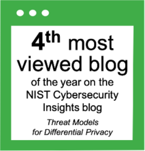 Privacy Framework - 4th most view blog images