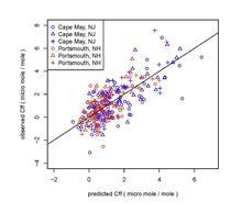 ghg_test_data3_crop