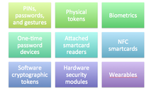 Mobile identification token classifications