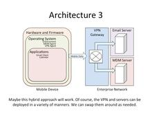Network architecture mobility management system pscr