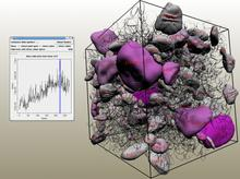 Visualization of a mathematical model of the flow of concrete with interactive controls