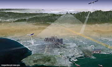 LA Megacities Project