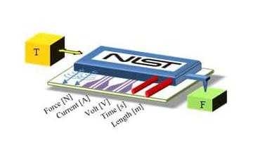 NIST on a chip illustration
