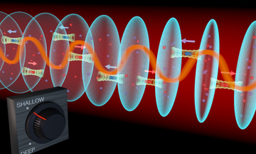 Illustration of strontium lattice atomic clock