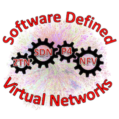 Software Defined and Virtual Networks