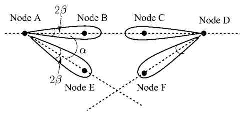 Directional Beamforming for Ad-hoc Nodes