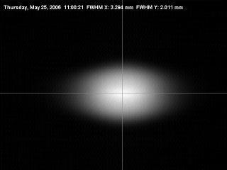 beam image