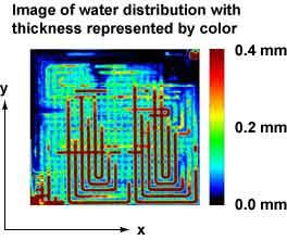 image of water distribution with thickness represented by color