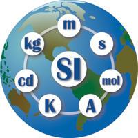 SI globe
