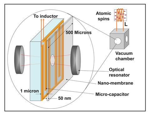 nanomechanical membrane schematic