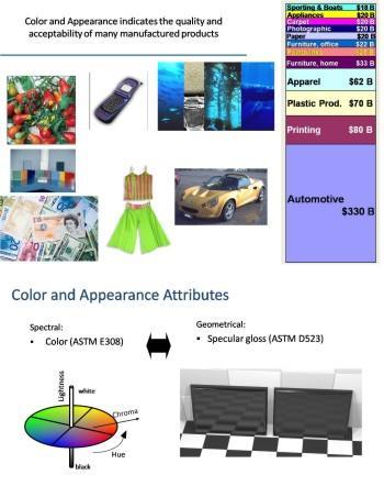 Srm Color Chart Hobitfullring