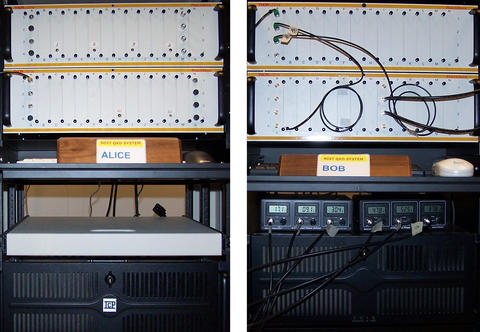 NIST's high-speed fiber quantum key distribution (QKD) system