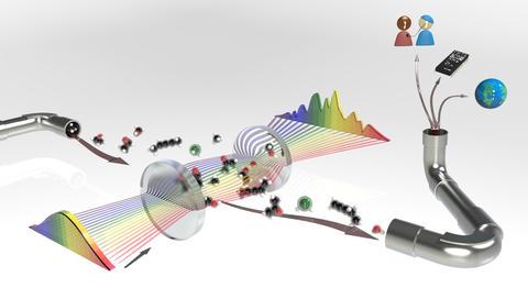 artist's rendering of JILA's molecular fingerprinting system